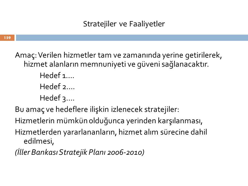 Stratejiler ve Faaliyetler