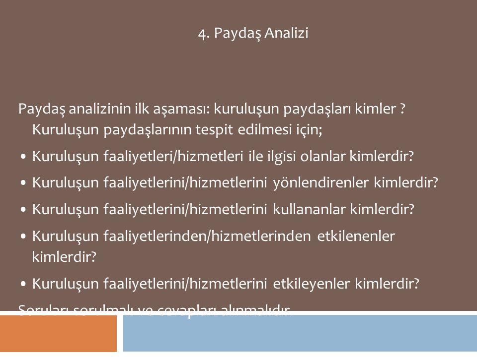 4. Paydaş Analizi Paydaş analizinin ilk aşaması: kuruluşun paydaşları kimler Kuruluşun paydaşlarının tespit edilmesi için;