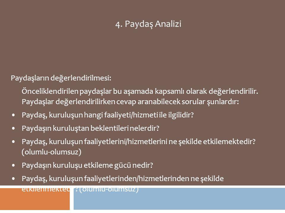 4. Paydaş Analizi Paydaşların değerlendirilmesi: