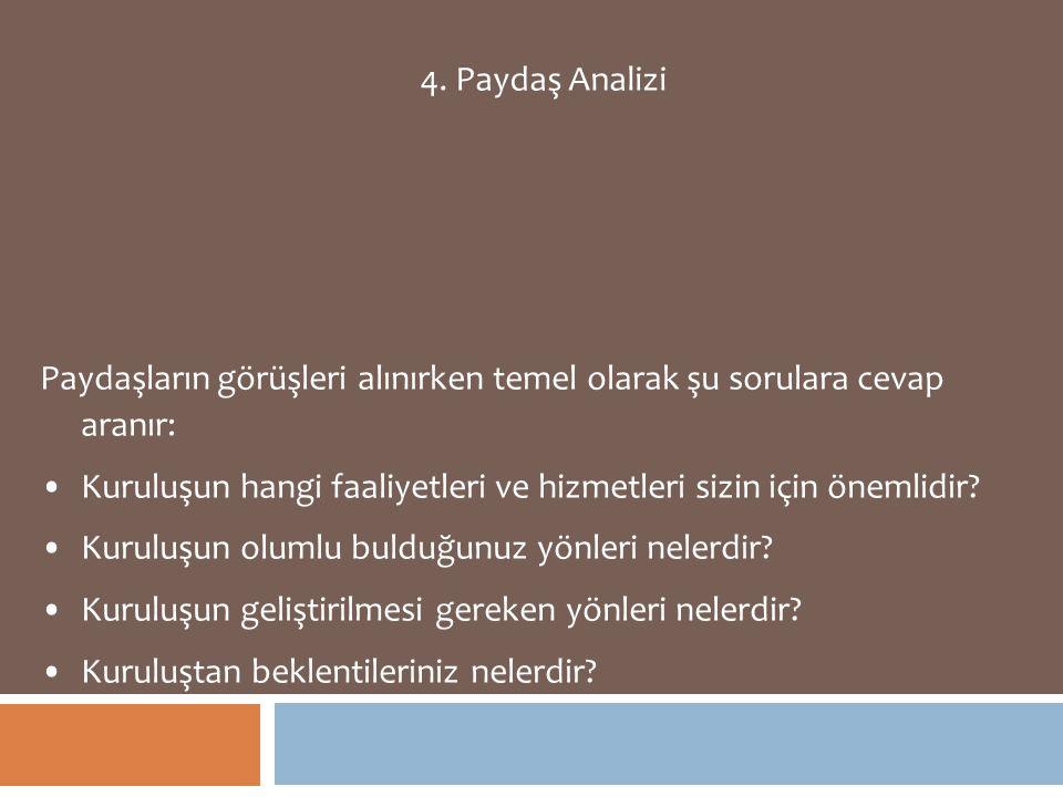 4. Paydaş Analizi Paydaşların görüşleri alınırken temel olarak şu sorulara cevap aranır: