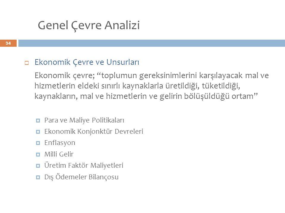 Genel Çevre Analizi Ekonomik Çevre ve Unsurları