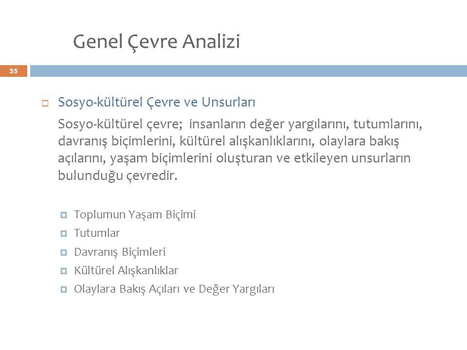 Genel Çevre Analizi Sosyo-kültürel Çevre ve Unsurları