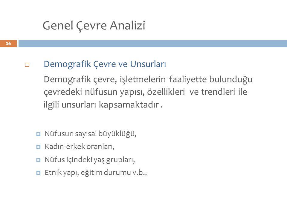 Genel Çevre Analizi Demografik Çevre ve Unsurları