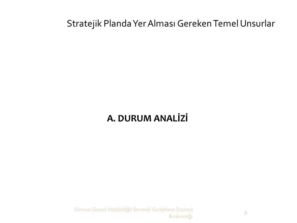 Stratejik Planda Yer Alması Gereken Temel Unsurlar