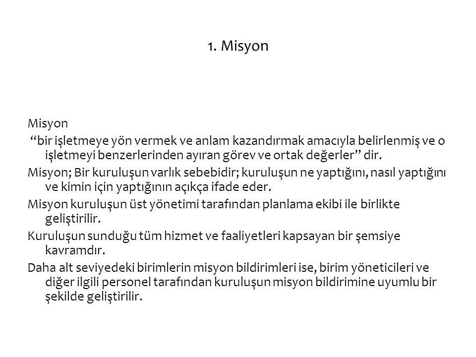 1. Misyon Misyon.