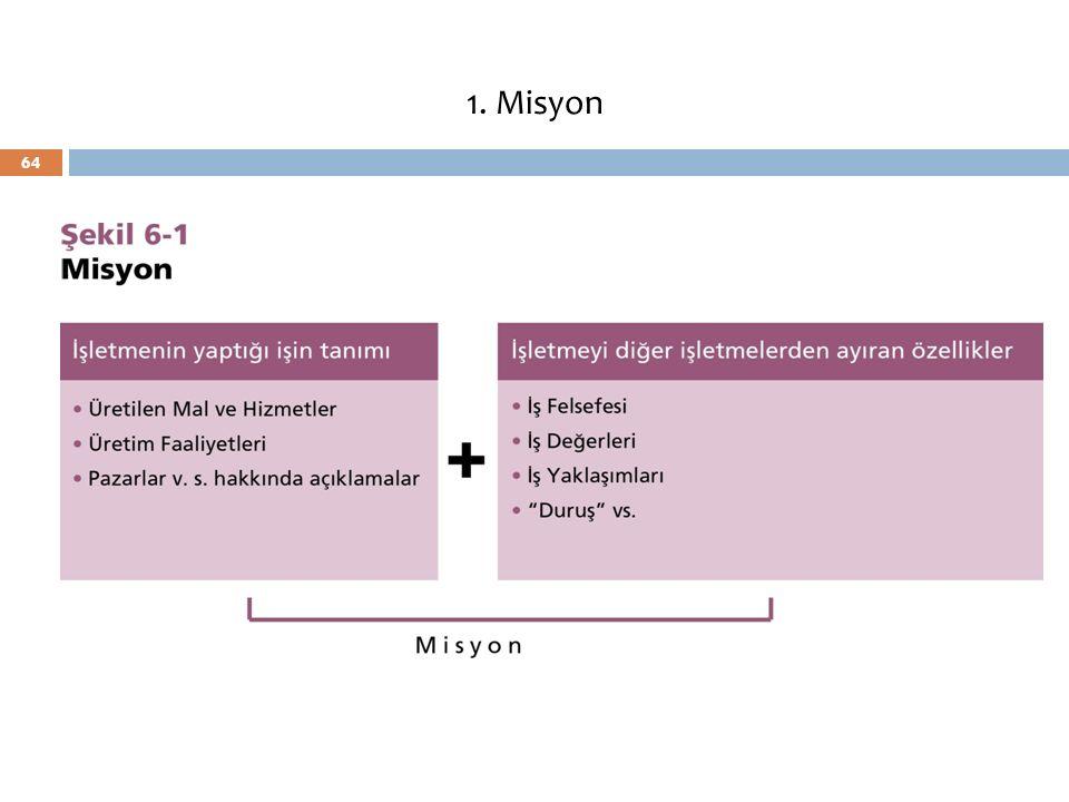 1. Misyon © Ülgen&Mirze 2004