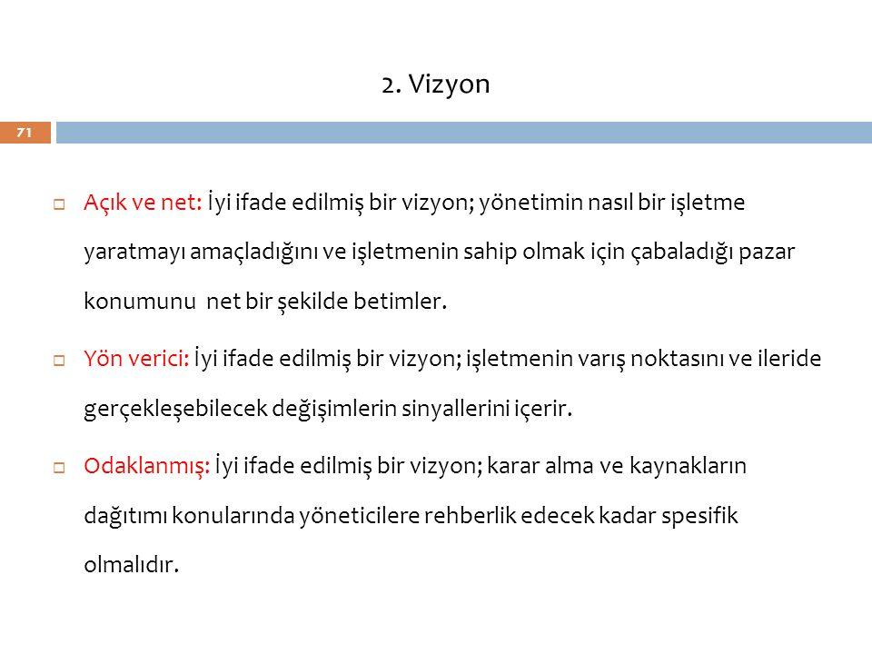 2. Vizyon