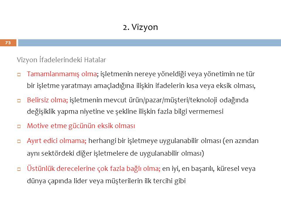 2. Vizyon Vizyon İfadelerindeki Hatalar