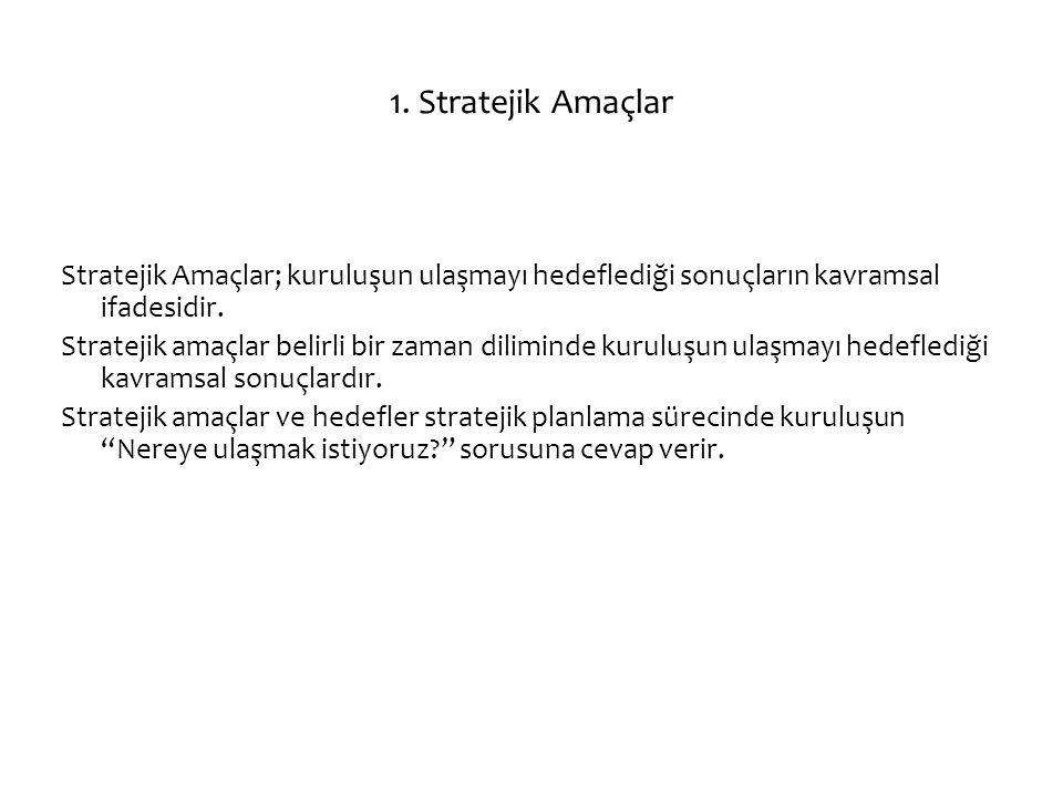 1. Stratejik Amaçlar Stratejik Amaçlar; kuruluşun ulaşmayı hedeflediği sonuçların kavramsal ifadesidir.