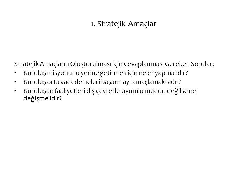 1. Stratejik Amaçlar Stratejik Amaçların Oluşturulması İçin Cevaplanması Gereken Sorular: Kuruluş misyonunu yerine getirmek için neler yapmalıdır