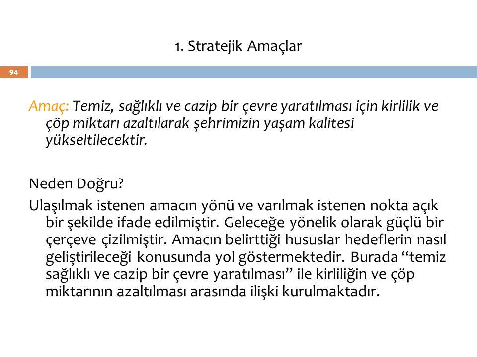 1. Stratejik Amaçlar