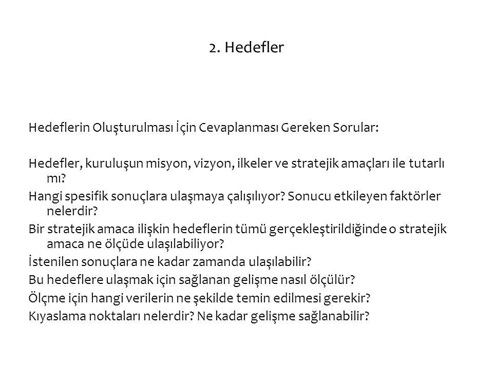 2. Hedefler Hedeflerin Oluşturulması İçin Cevaplanması Gereken Sorular: