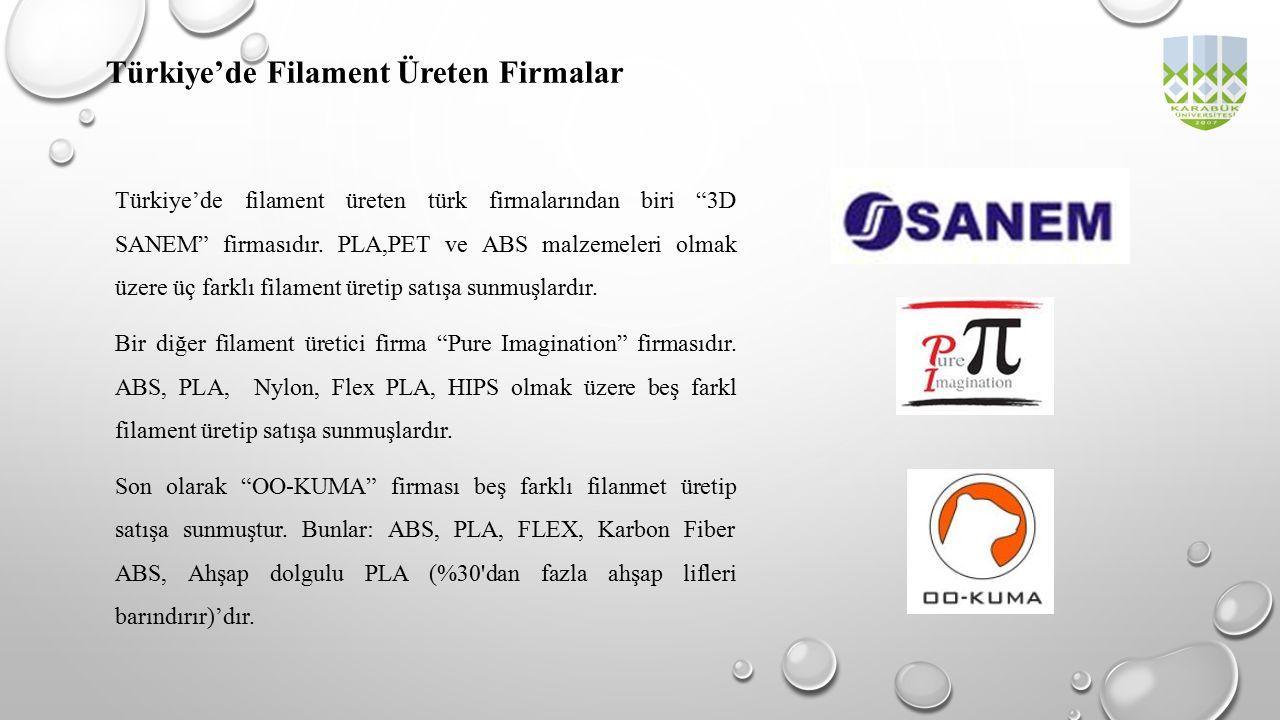 Türkiye'de Filament Üreten Firmalar