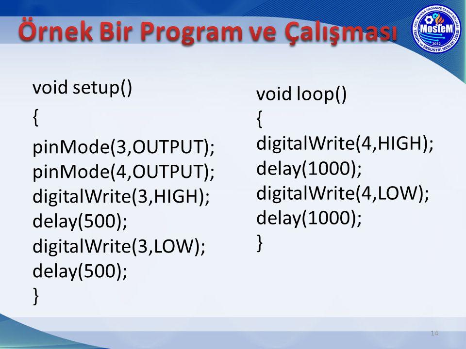 Örnek Bir Program ve Çalışması