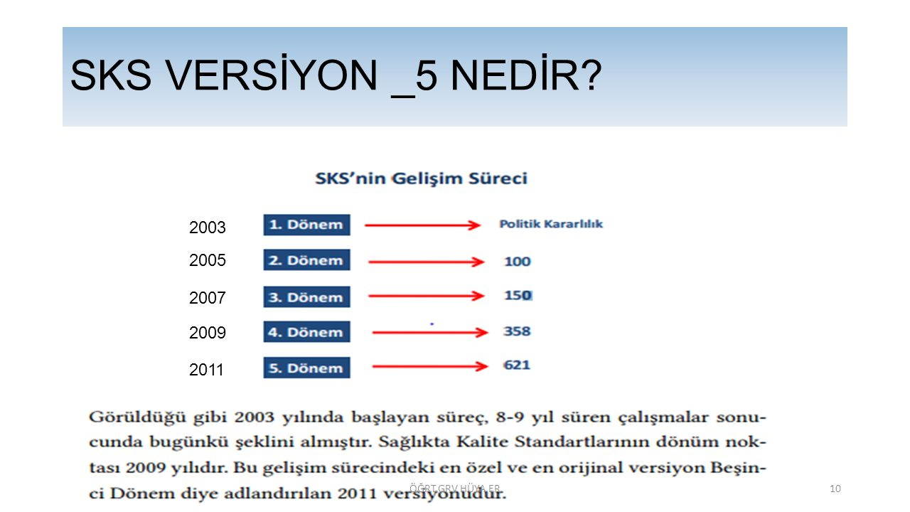SKS VERSİYON _5 NEDİR 2003 2005 2007 2009 2011 ÖĞRT.GRV HÜYA ER