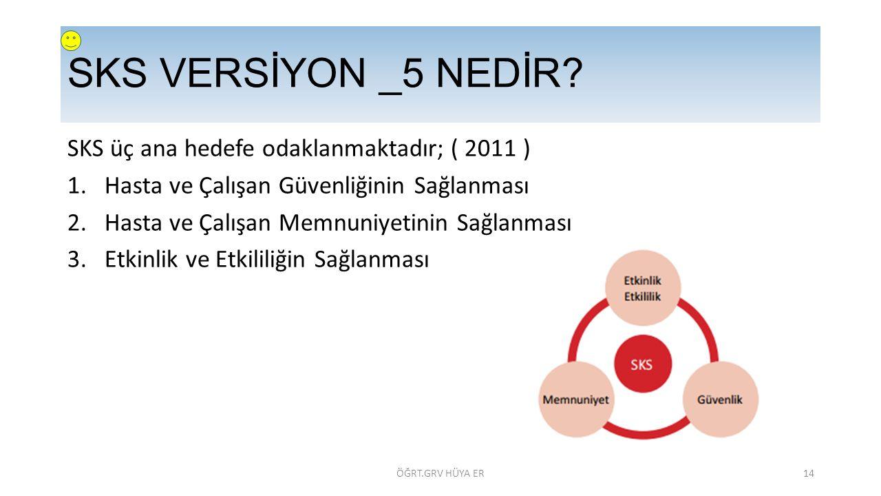 SKS VERSİYON _5 NEDİR SKS üç ana hedefe odaklanmaktadır; ( 2011 )