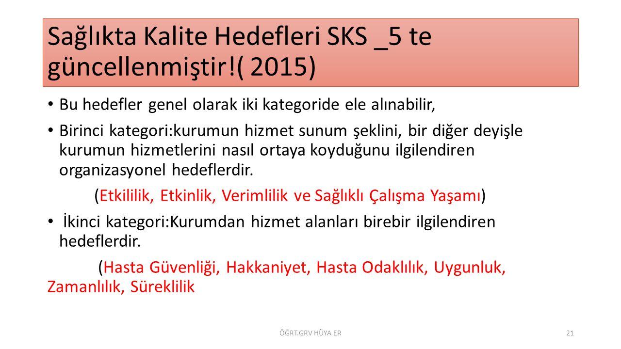Sağlıkta Kalite Hedefleri SKS _5 te güncellenmiştir!( 2015)