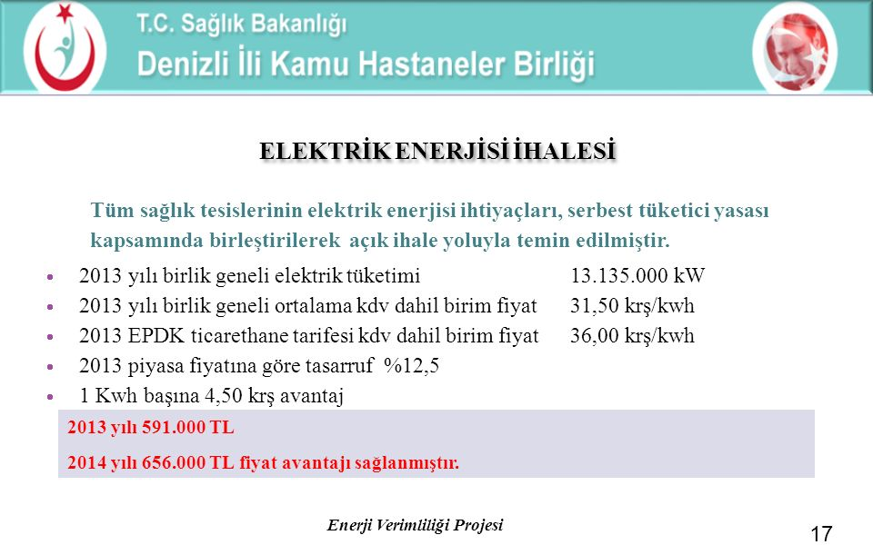 ELEKTRİK ENERJİSİ İHALESİ