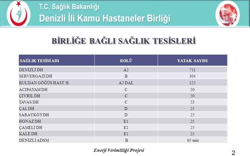 BİRLİĞE BAĞLI SAĞLIK TESİSLERİ