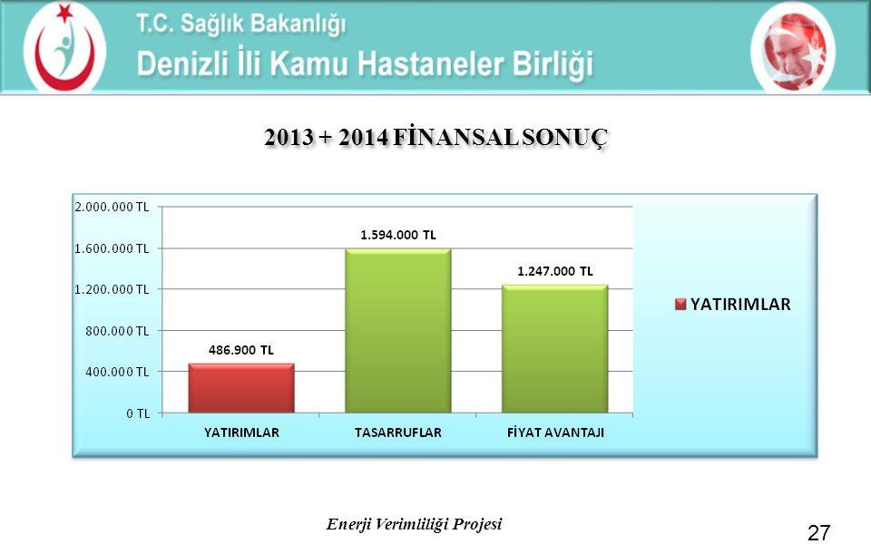 2013 + 2014 FİNANSAL SONUÇ