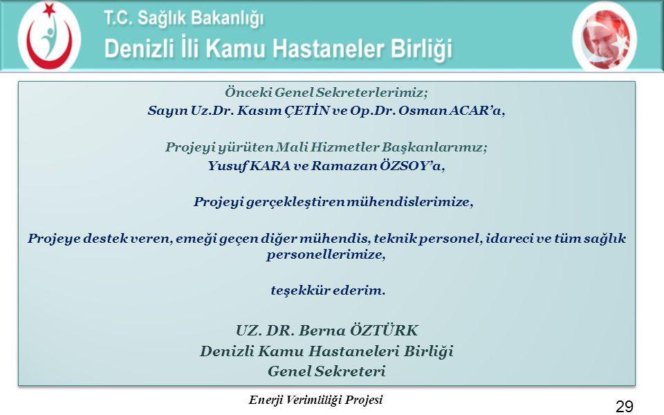 UZ. DR. Berna ÖZTÜRK Denizli Kamu Hastaneleri Birliği Genel Sekreteri