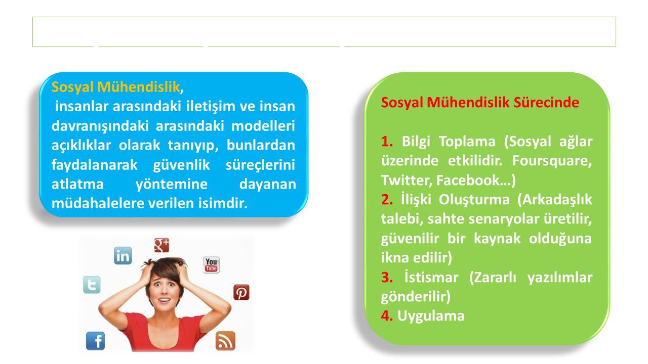 Sosyal Medya ve Sosyal Mühendislik