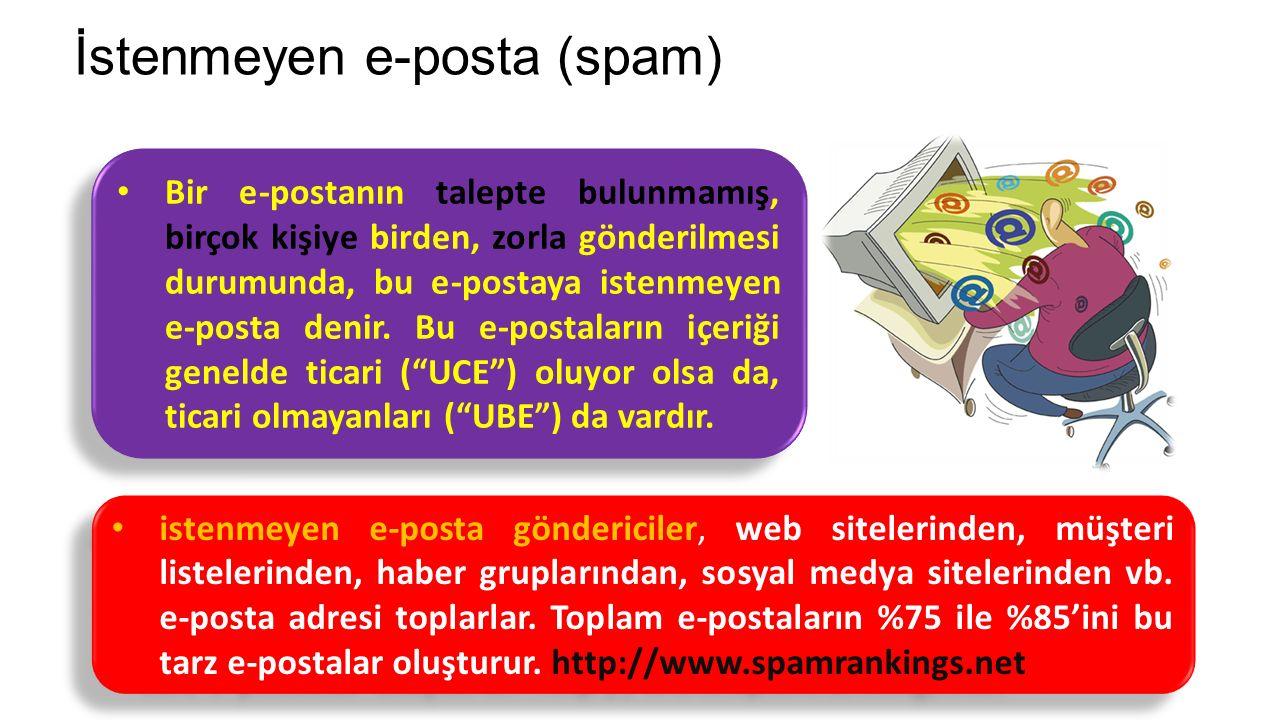 İstenmeyen e-posta (spam)