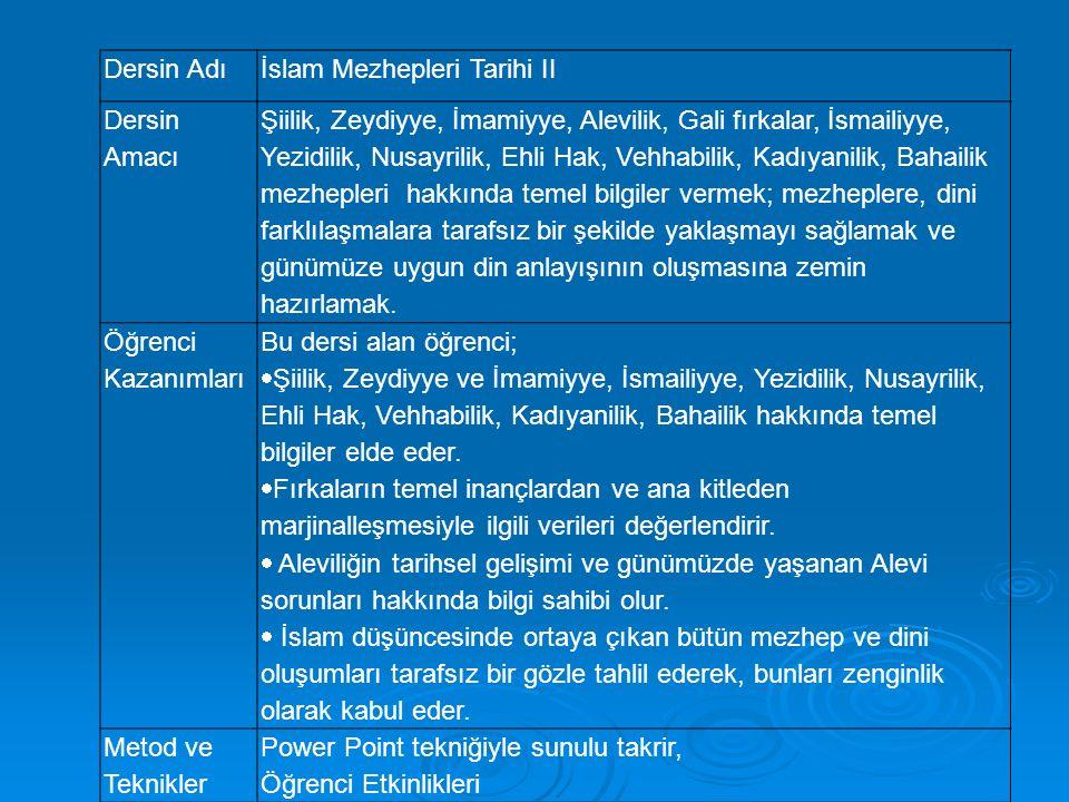 Dersin Adı İslam Mezhepleri Tarihi II. Dersin Amacı.