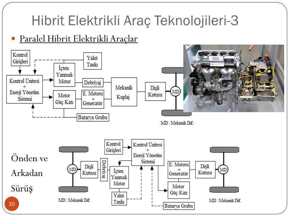Hibrit Elektrikli Araç Teknolojileri-3