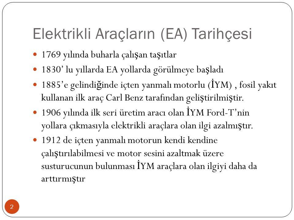 Elektrikli Araçların (EA) Tarihçesi