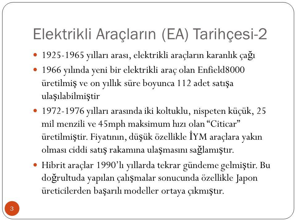 Elektrikli Araçların (EA) Tarihçesi-2