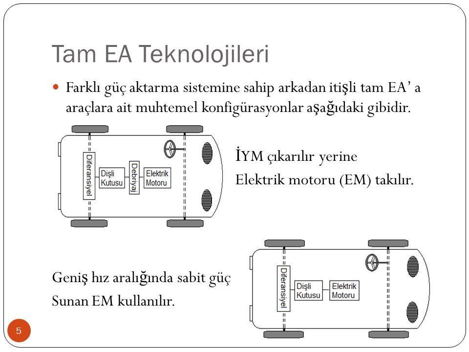 Tam EA Teknolojileri Farklı güç aktarma sistemine sahip arkadan itişli tam EA' a araçlara ait muhtemel konfigürasyonlar aşağıdaki gibidir.