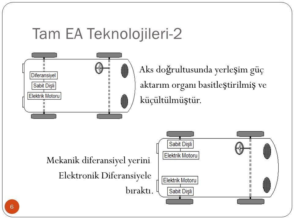 Tam EA Teknolojileri-2