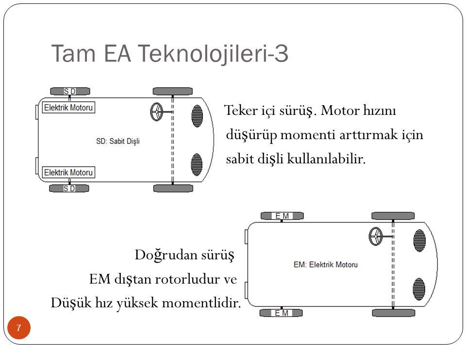 Tam EA Teknolojileri-3