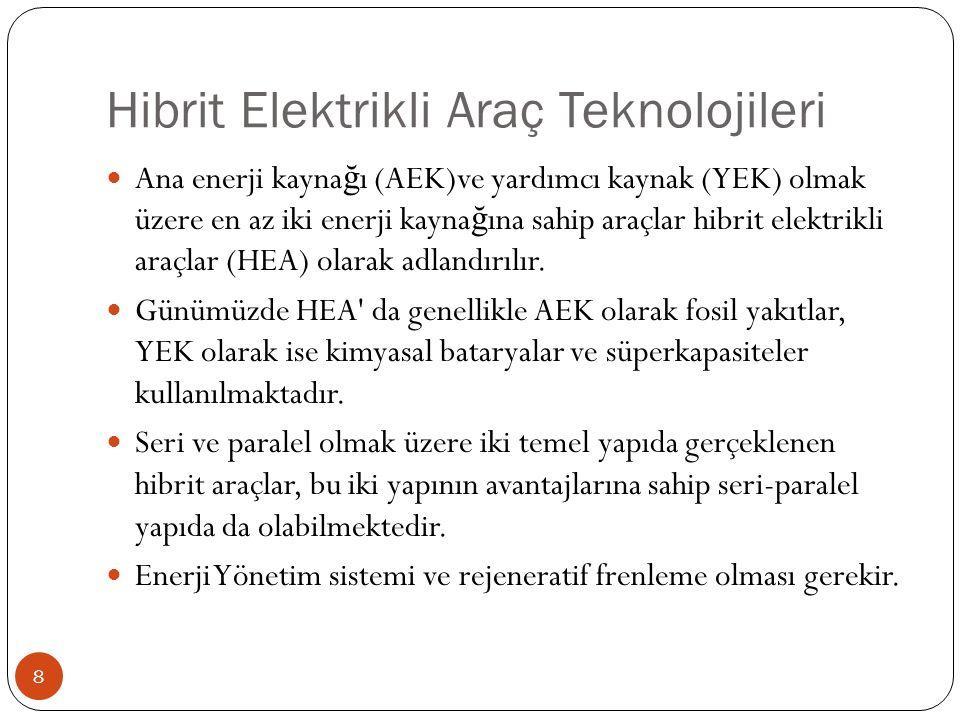 Hibrit Elektrikli Araç Teknolojileri