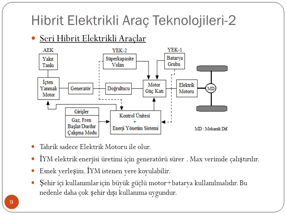 Hibrit Elektrikli Araç Teknolojileri-2