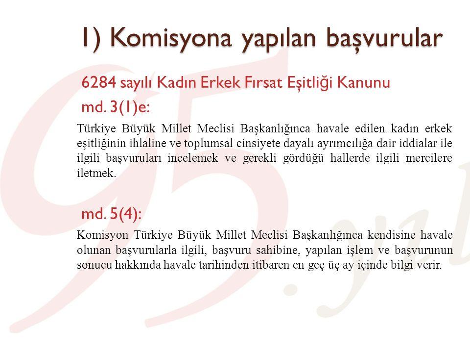 1) Komisyona yapılan başvurular