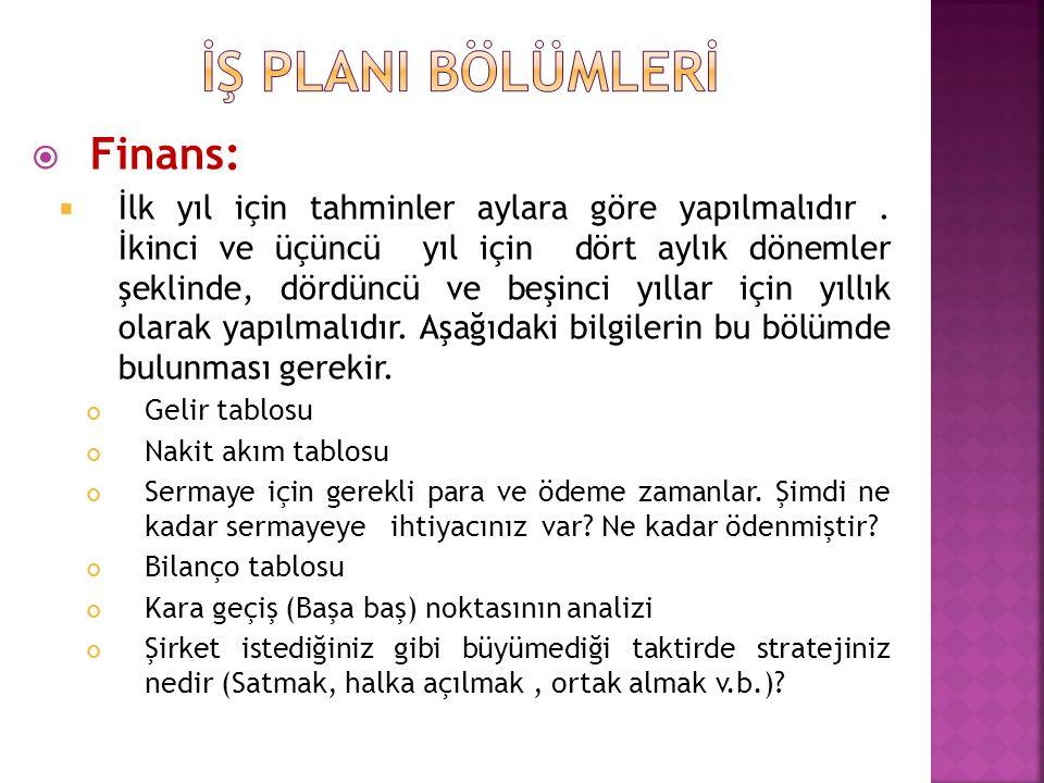 İŞ PLANI BÖLÜMLERİ Finans: