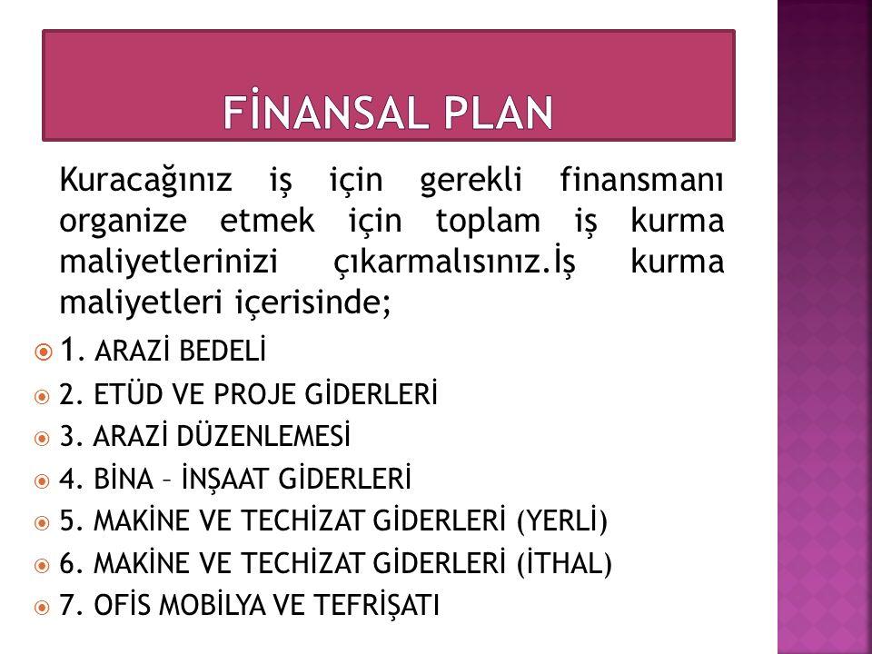FİNANSAL PLAN
