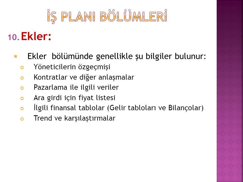 İŞ PLANI BÖLÜMLERİ Ekler: