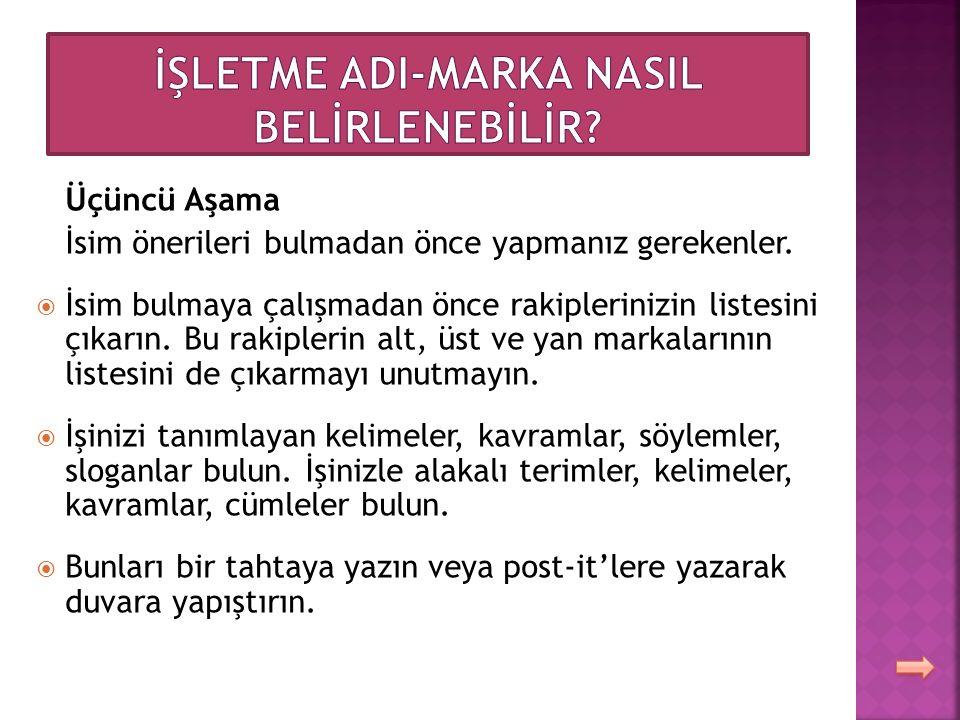 İŞLETME ADI-MARKA NASIL BELİRLENEBİLİR