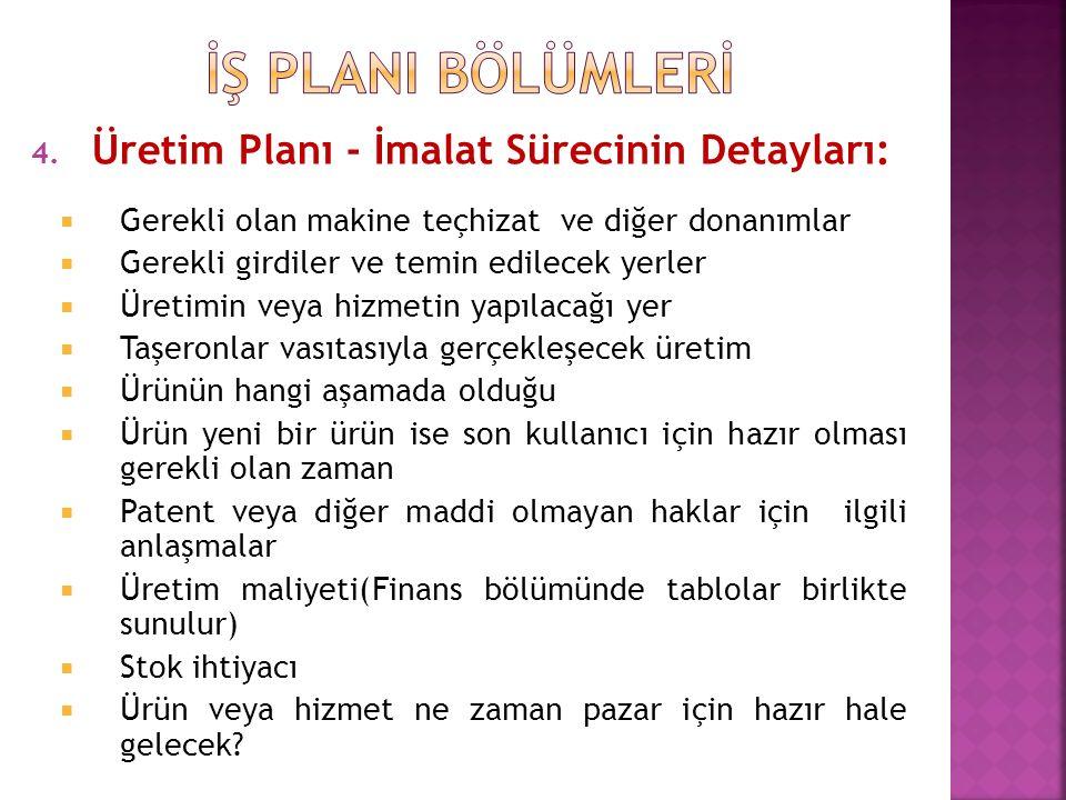 İŞ PLANI BÖLÜMLERİ Üretim Planı - İmalat Sürecinin Detayları: