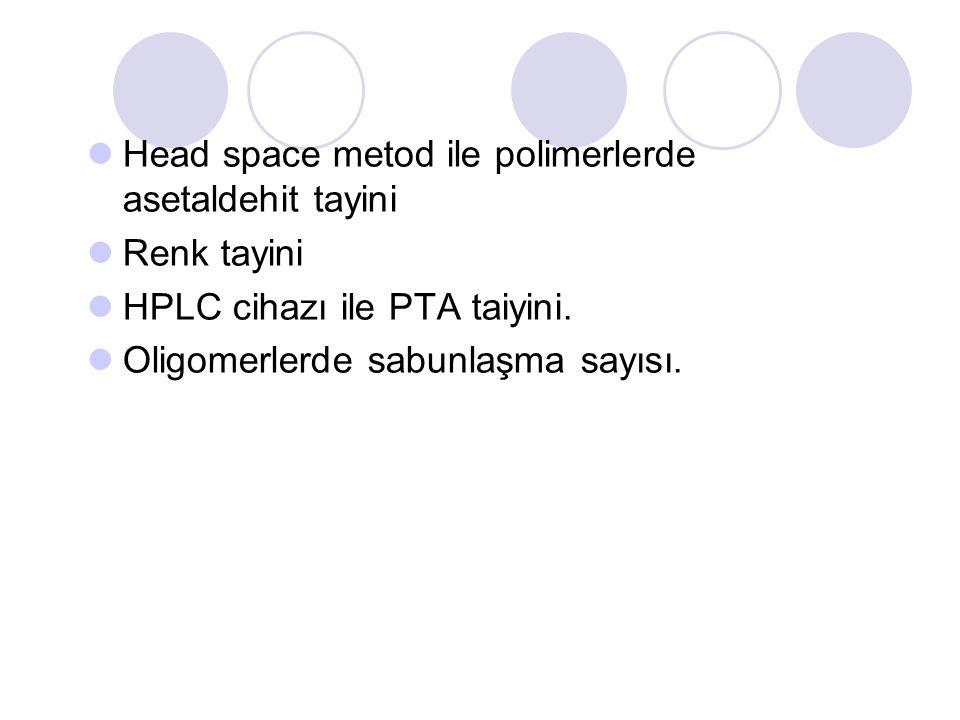 Head space metod ile polimerlerde asetaldehit tayini