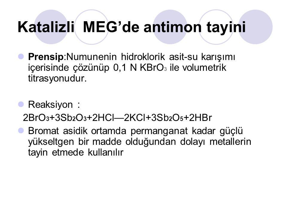 Katalizli MEG'de antimon tayini
