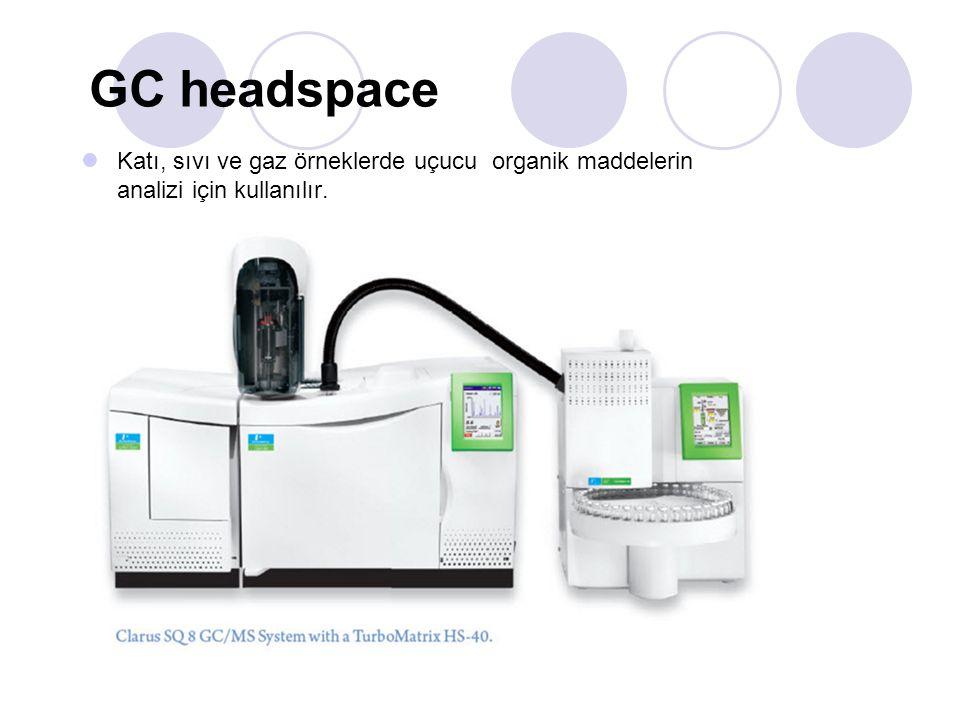 GC headspace Katı, sıvı ve gaz örneklerde uçucu organik maddelerin analizi için kullanılır.