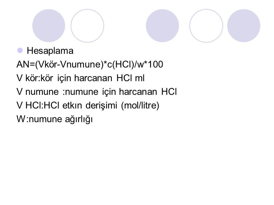Hesaplama AN=(Vkör-Vnumune)*c(HCl)/w*100. V kör:kör için harcanan HCl ml. V numune :numune için harcanan HCl.