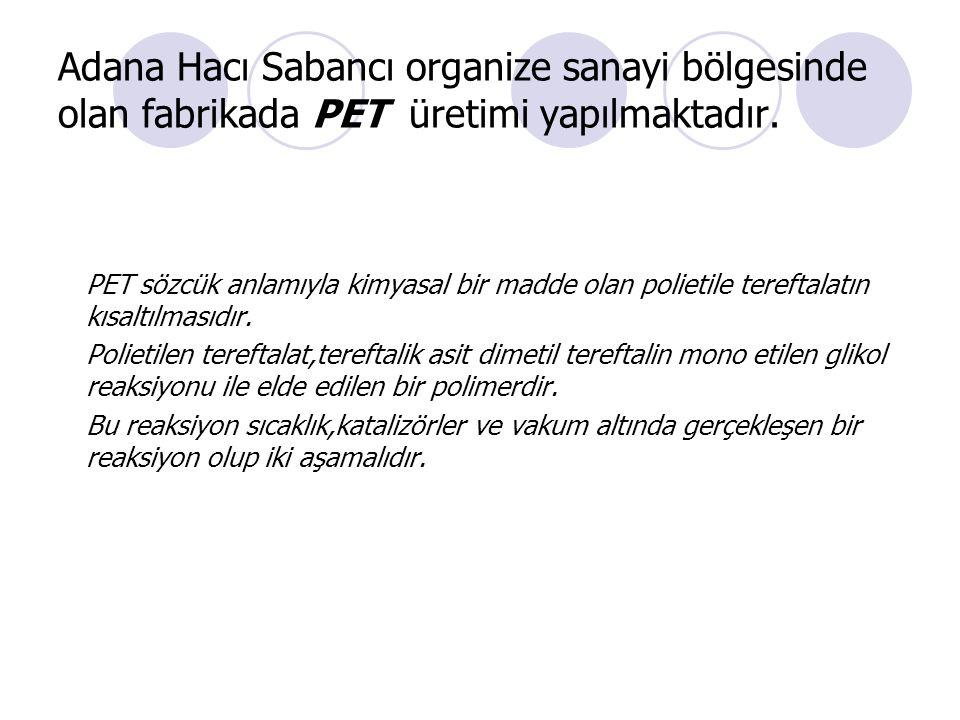 Adana Hacı Sabancı organize sanayi bölgesinde olan fabrikada PET üretimi yapılmaktadır.