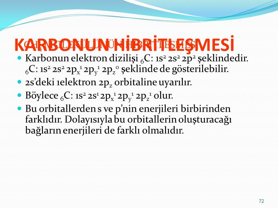 KARBONUN HİBRİTLEŞMESİ