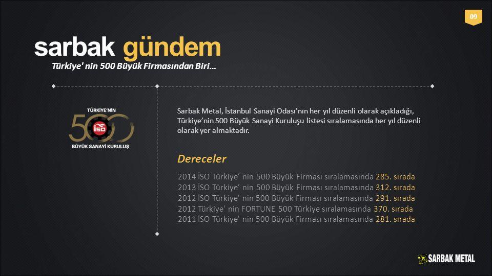 sarbak gündem Dereceler Türkiye nin 500 Büyük Firmasından Biri…