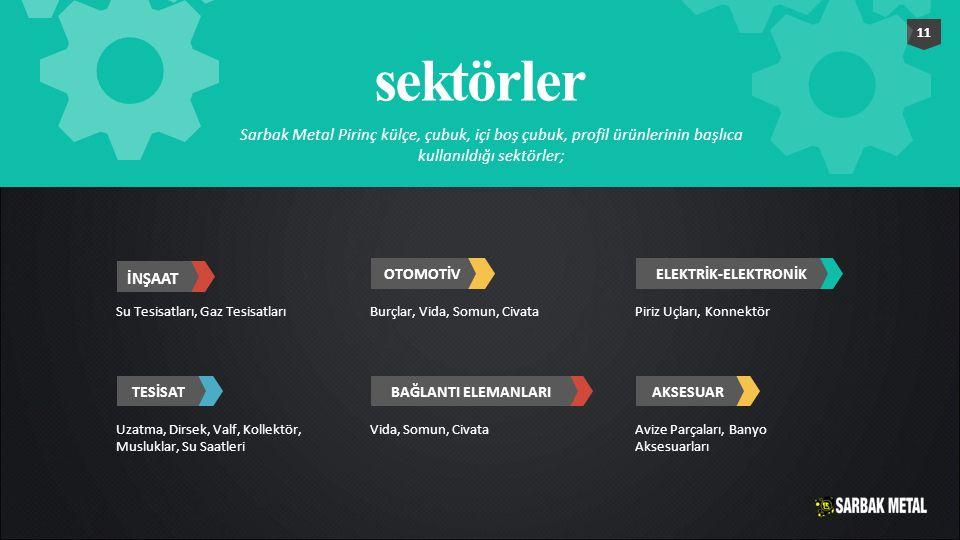 11 sektörler. Sarbak Metal Pirinç külçe, çubuk, içi boş çubuk, profil ürünlerinin başlıca kullanıldığı sektörler;